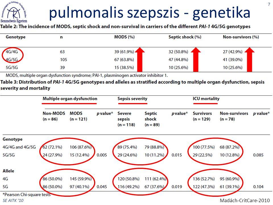 SE AITK '10 pulmonalis szepszis - genetika 7 Madách-CritCare-2010