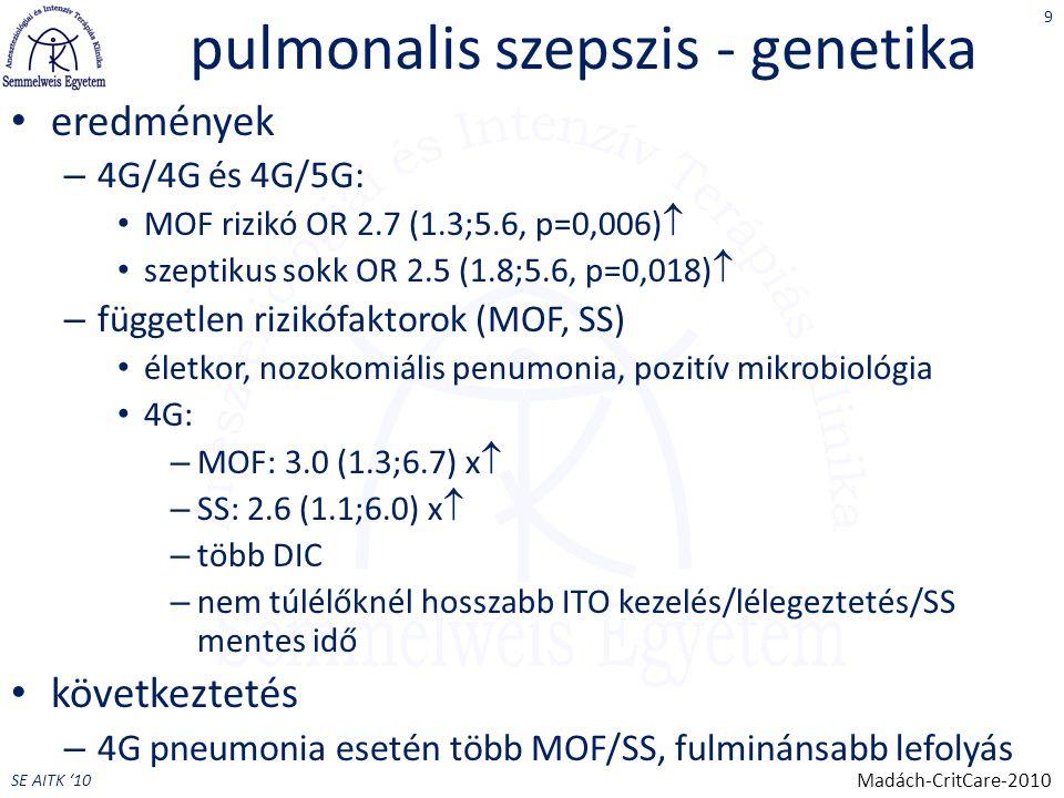 SE AITK '10 posztoperatív glukózkontroll 30