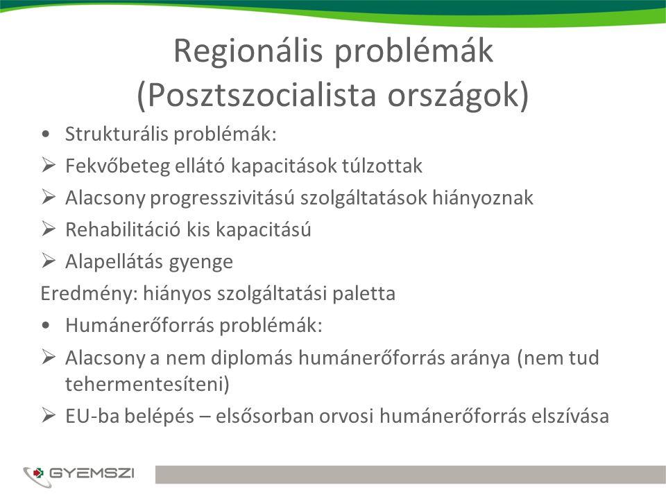 Regionális problémák (Posztszocialista országok) Strukturális problémák:  Fekvőbeteg ellátó kapacitások túlzottak  Alacsony progresszivitású szolgáltatások hiányoznak  Rehabilitáció kis kapacitású  Alapellátás gyenge Eredmény: hiányos szolgáltatási paletta Humánerőforrás problémák:  Alacsony a nem diplomás humánerőforrás aránya (nem tud tehermentesíteni)  EU-ba belépés – elsősorban orvosi humánerőforrás elszívása