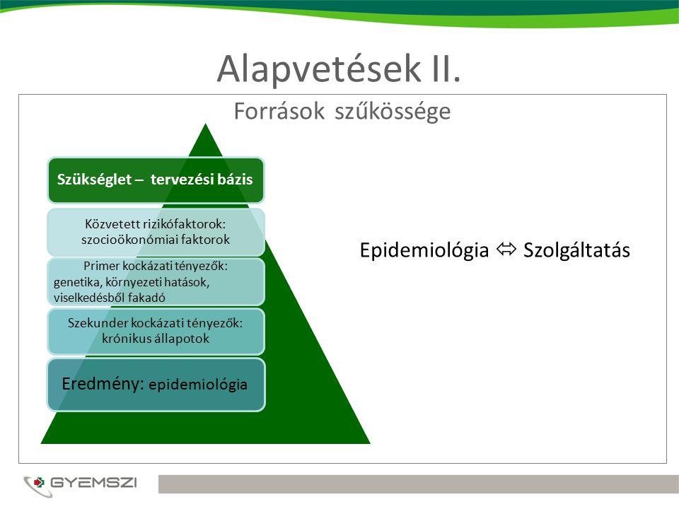 Technológiai fejlődése I.Korszak – Intézményen belüli technológia fejlődése II.