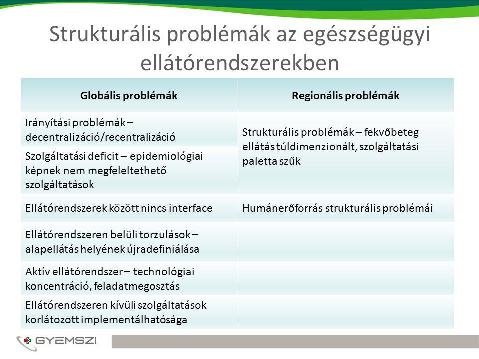 Decentralizáció/Recentralizáció Norvégia/Dánia Norvégia:  1970-es évek szakmapolitikai trendjeinek megfelelően a decentralizáció volt a meghatározó.