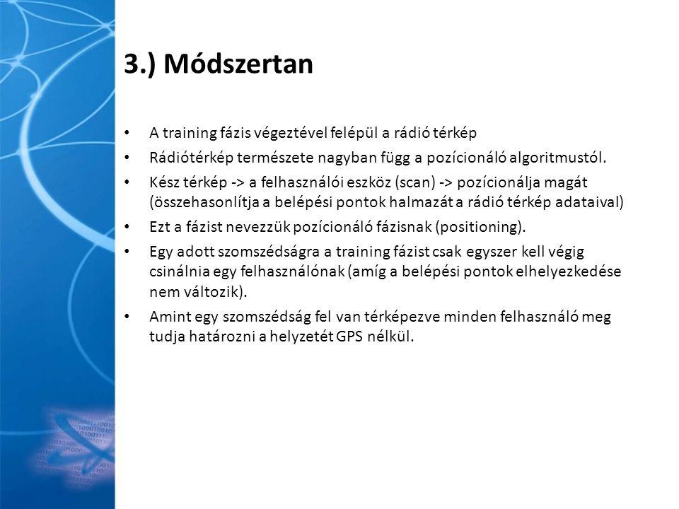 3.) Módszertan A training fázis végeztével felépül a rádió térkép Rádiótérkép természete nagyban függ a pozícionáló algoritmustól.
