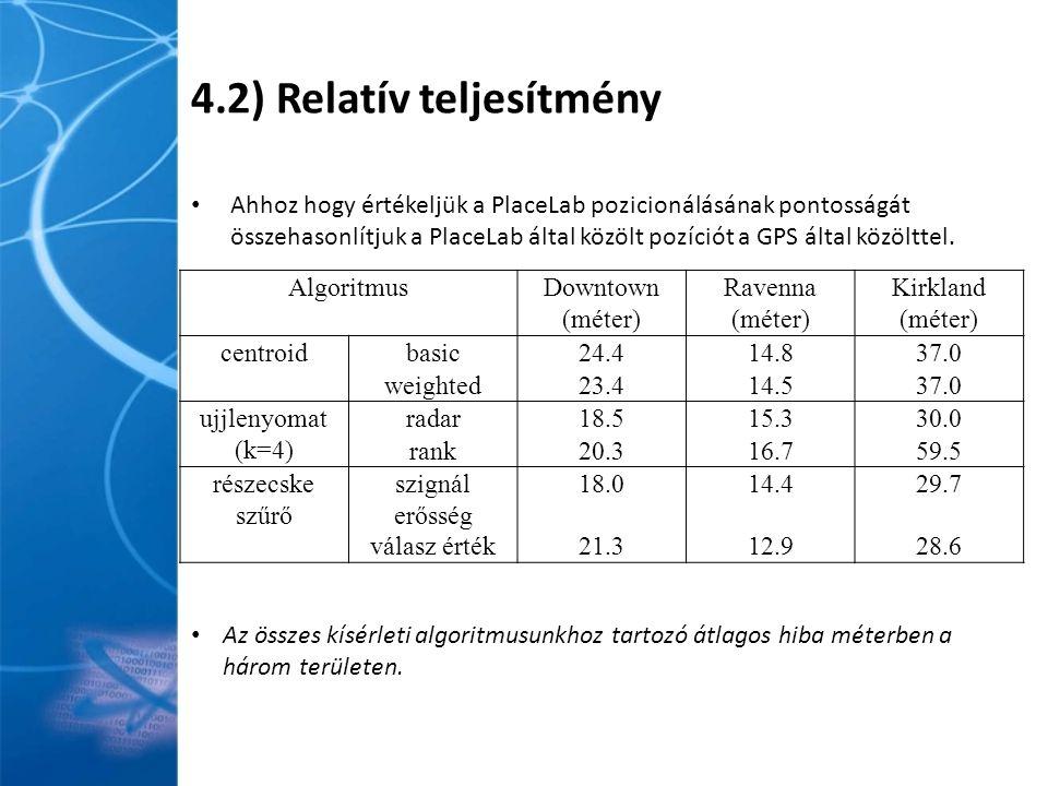 4.2) Relatív teljesítmény Ahhoz hogy értékeljük a PlaceLab pozicionálásának pontosságát összehasonlítjuk a PlaceLab által közölt pozíciót a GPS által közölttel.