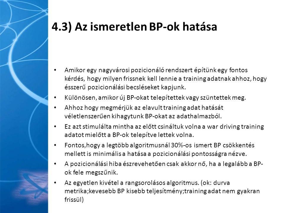 4.3) Az ismeretlen BP-ok hatása Amikor egy nagyvárosi pozicionáló rendszert építünk egy fontos kérdés, hogy milyen frissnek kell lennie a training adatnak ahhoz, hogy ésszerű pozicionálási becsléseket kapjunk.
