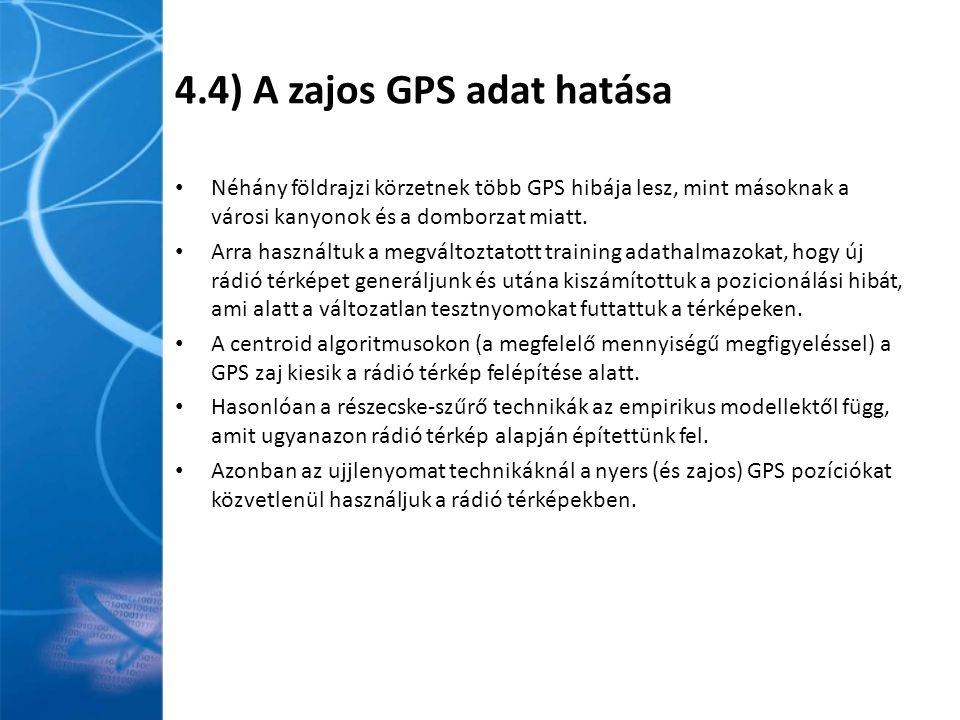 4.4) A zajos GPS adat hatása Néhány földrajzi körzetnek több GPS hibája lesz, mint másoknak a városi kanyonok és a domborzat miatt.