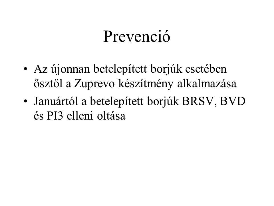 Prevenció Az újonnan betelepített borjúk esetében ősztől a Zuprevo készítmény alkalmazása Januártól a betelepített borjúk BRSV, BVD és PI3 elleni oltása