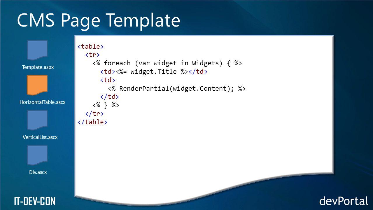 IT-DEV-CON CMS Page Template Template.aspx HorizontalTable.ascx VerticalList.ascx Div.ascx