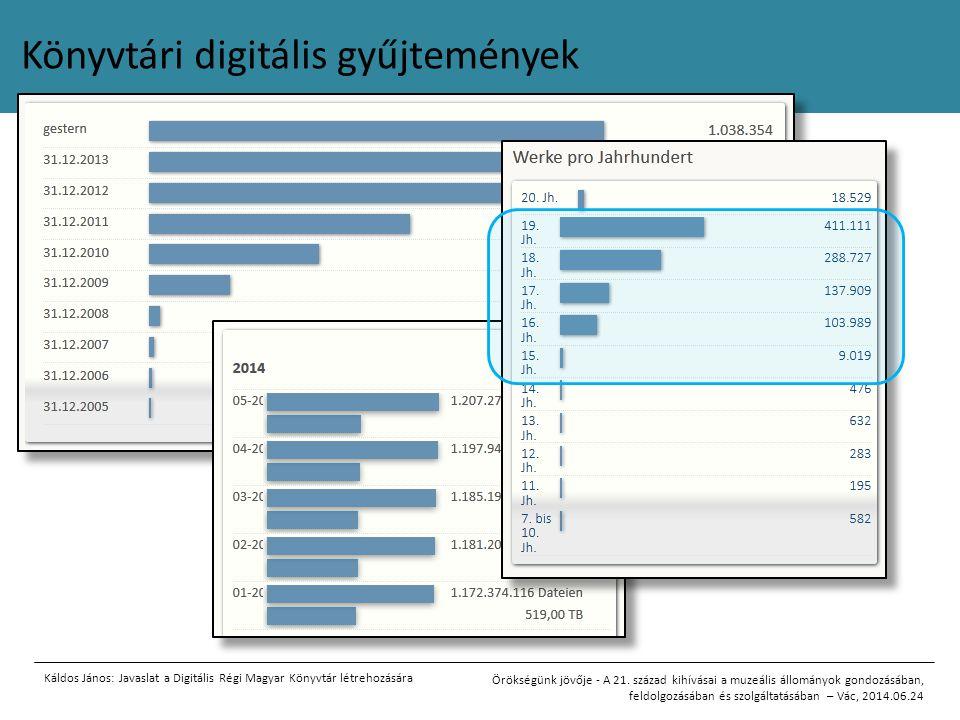Káldos János: Javaslat a Digitális Régi Magyar Könyvtár létrehozására Örökségünk jövője - A 21.