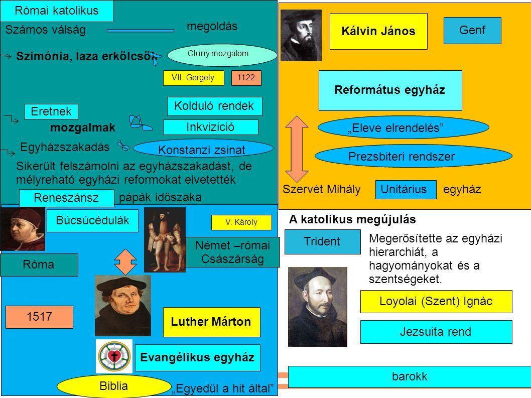 Északon Ahol mélyebben gyökerezett a hit Vissza kell térni a kereszténység ősi formáihoz elvezetnek reneszánszhoz Itáliában (Nem a kereszténységben van a hiba, hanem az emberekben akik megrontották) REFORMÁCIÓ Egyház elvilágiasodása, a hitélet mélyülő válsága http://mek.oszk.hu/01200/01267/html/07kotet/ind07kot.htm Nagy Képes Világtöténet / Marczali Henrik/A reformáció kora