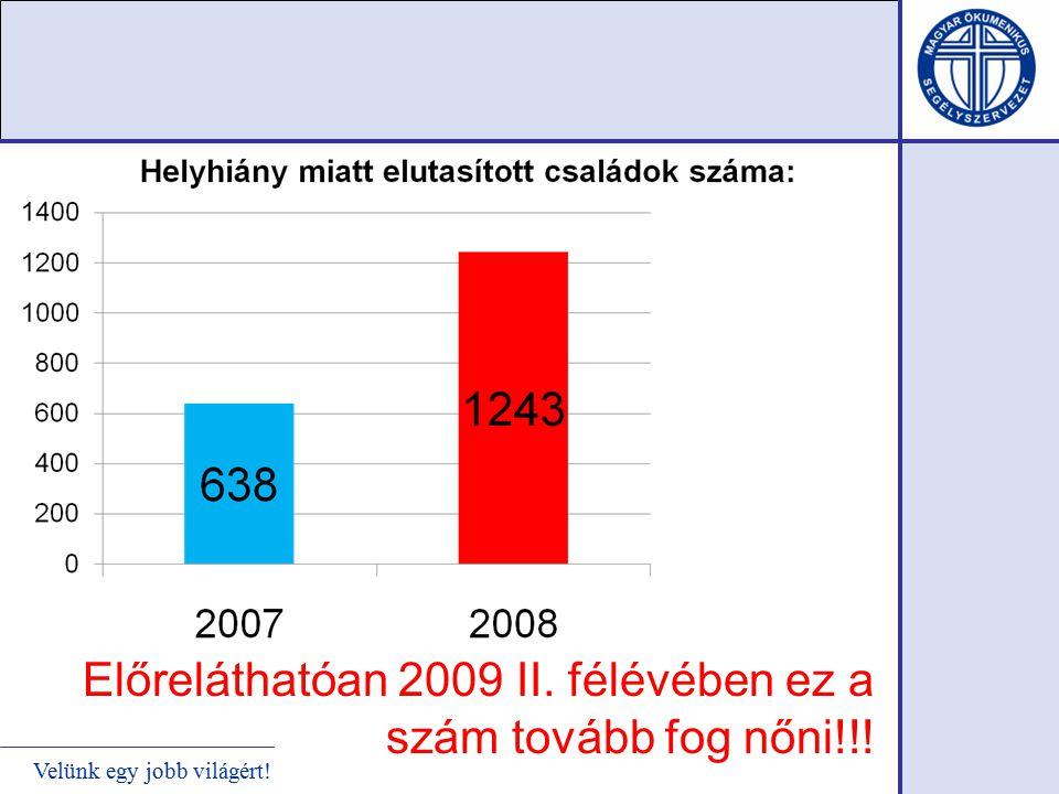 Velünk egy jobb világért! Előreláthatóan 2009 II. félévében ez a szám tovább fog nőni!!!