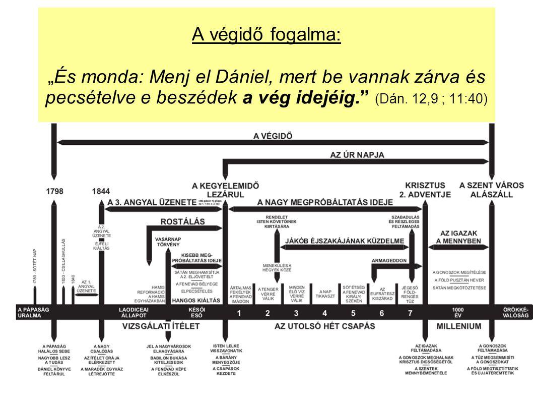 """A végidő fogalma: """"És monda: Menj el Dániel, mert be vannak zárva és pecsételve e beszédek a vég idejéig."""" (Dán. 12,9 ; 11:40)"""