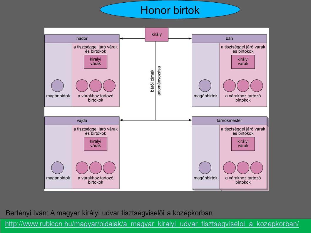 Honor birtok http://www.rubicon.hu/magyar/oldalak/a_magyar_kiralyi_udvar_tisztsegviseloi_a_kozepkorban/ Bertényi Iván: A magyar királyi udvar tisztség