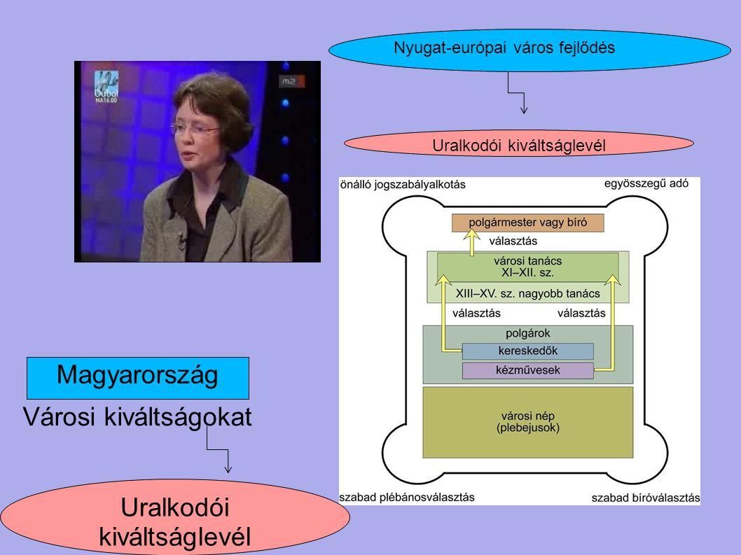 Nyugat-európai város fejlődés Uralkodói kiváltságlevél Magyarország Városi kiváltságokat Uralkodói kiváltságlevél