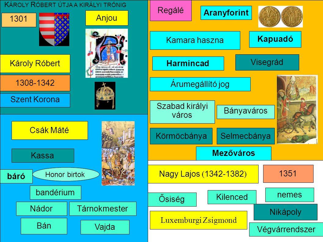 http://magyartortenelem.blog.hu/2009/01/19/karoly_robert_uralkodasa_1308_1342 Az Árpád-ház kihalását követően 1301 és 1308 között interregnum volt Magyarországon.