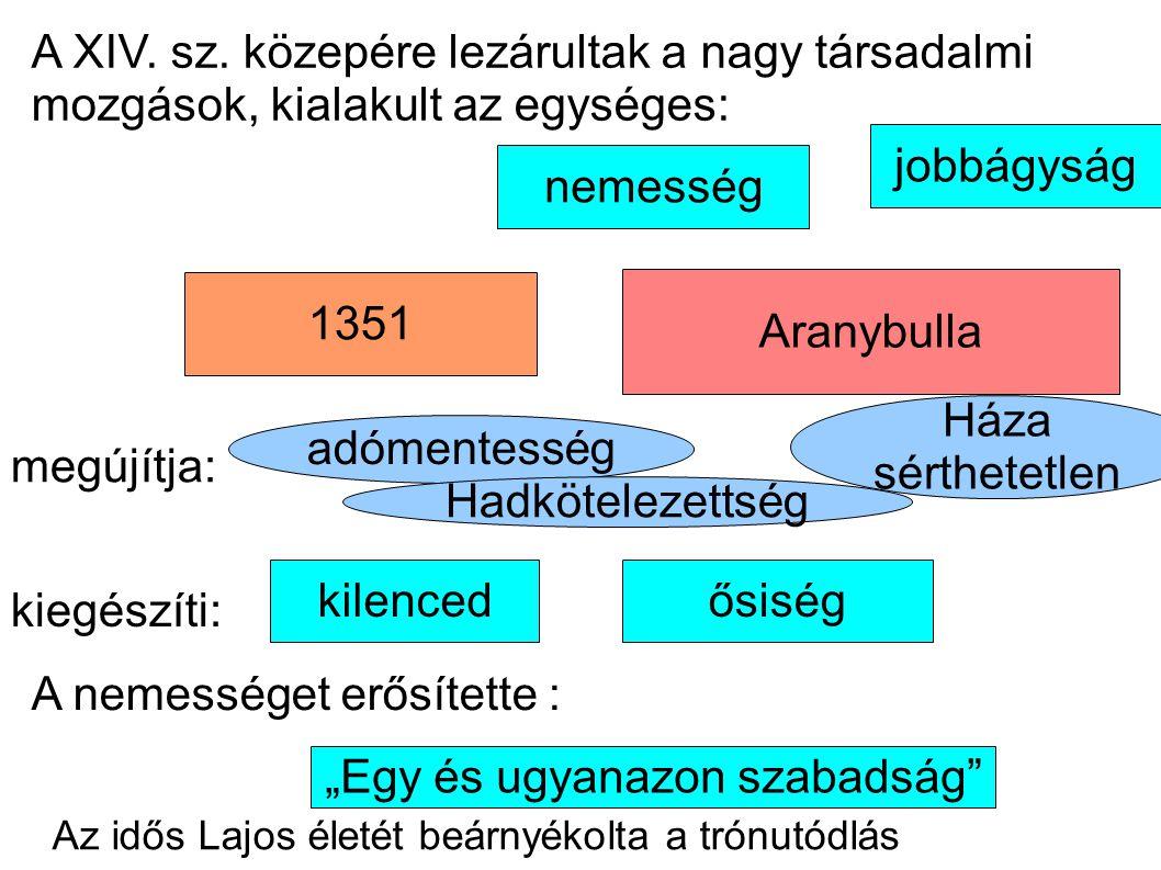 kilenced Háza sérthetetlen adómentesség Aranybulla ősiség 1351 jobbágyság nemesség A XIV. sz. közepére lezárultak a nagy társadalmi mozgások, kialakul