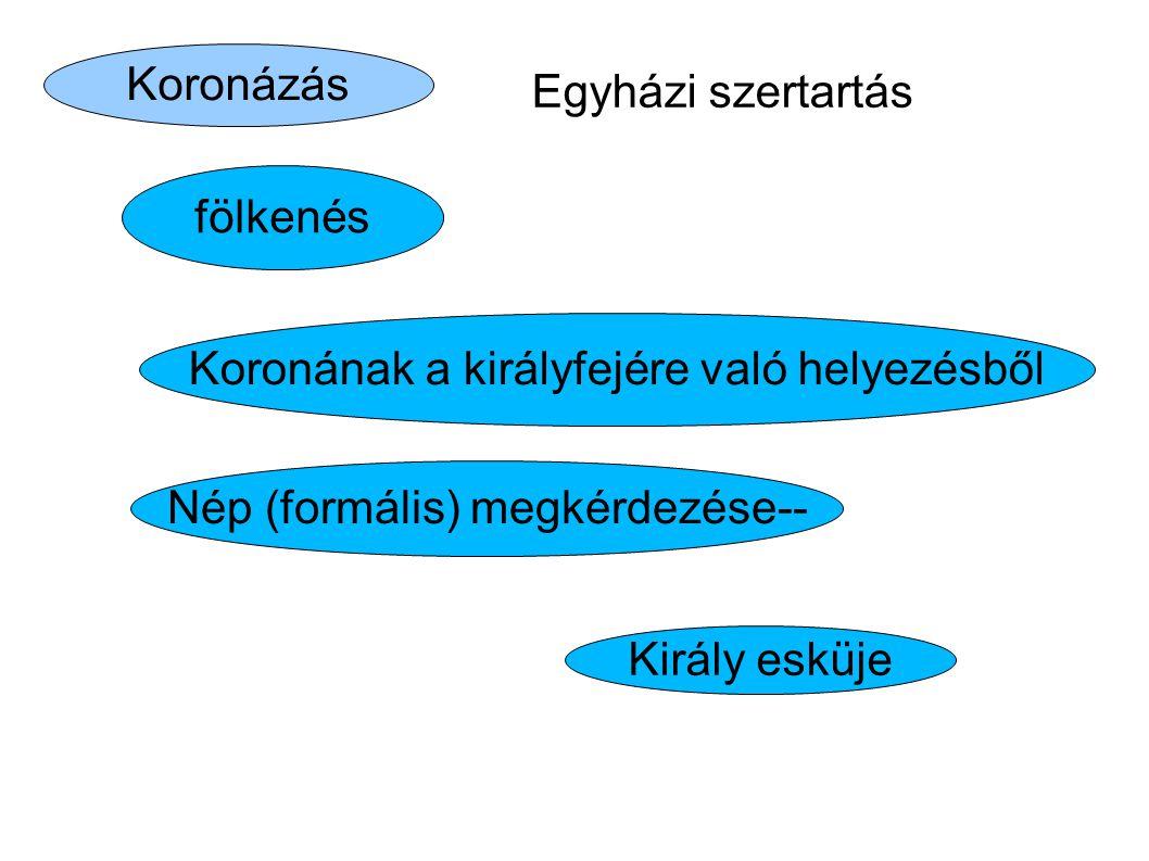 Egyházi szertartás Koronázás fölkenés Koronának a királyfejére való helyezésből Nép (formális) megkérdezése-- Király esküje