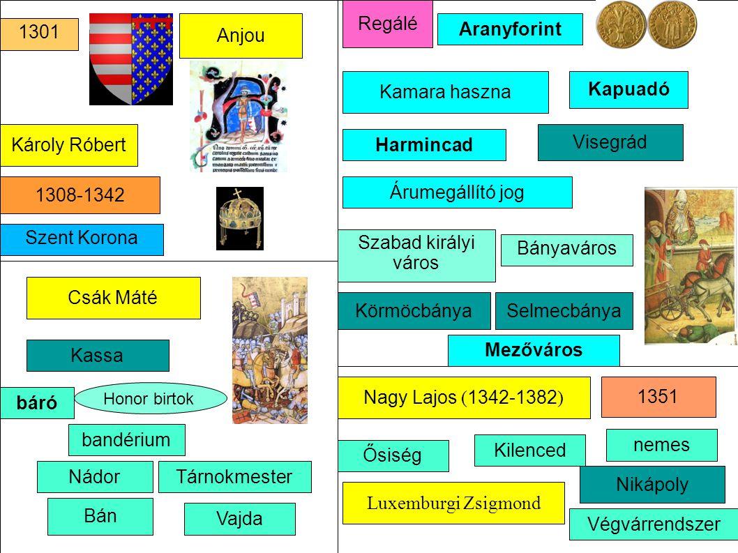 Anjou Károly Róbert 1308-1342 Szent Korona 1301 Csák Máté Kassa Tárnokmester Nádor Vajda Bán Regálé Aranyforint Kapuadó Kamara haszna Harmincad Visegr