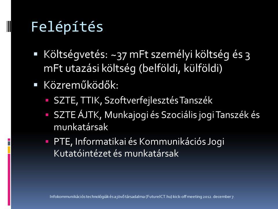  Költségvetés: ~37 mFt személyi költség és 3 mFt utazási költség (belföldi, külföldi)  Közreműködők:  SZTE, TTIK, Szoftverfejlesztés Tanszék  SZTE