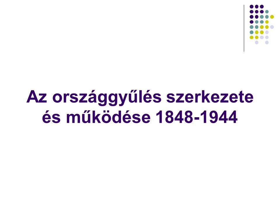 Az országgyűlés szerkezete és működése 1848-1944