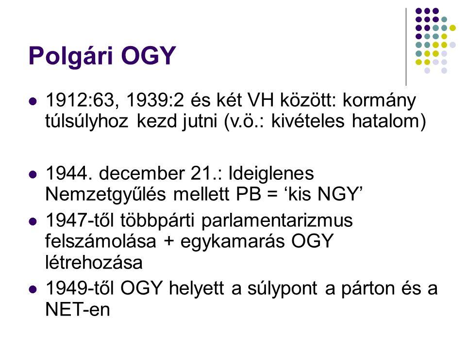 Polgári OGY 1912:63, 1939:2 és két VH között: kormány túlsúlyhoz kezd jutni (v.ö.: kivételes hatalom) 1944.