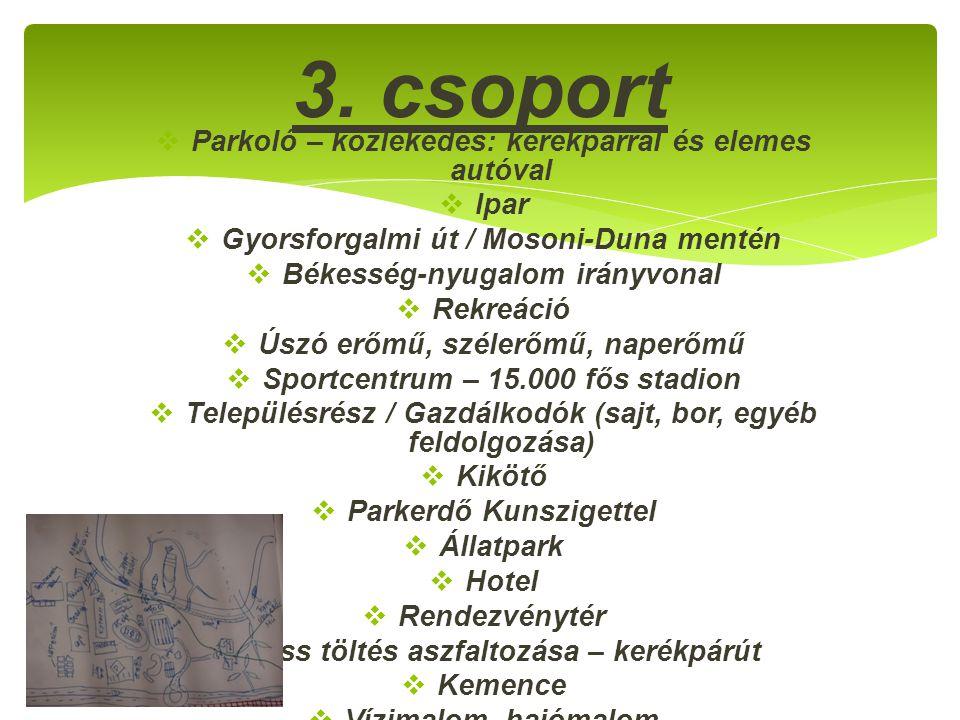  Parkoló – közlekedés: kerékpárral és elemes autóval  Ipar  Gyorsforgalmi út / Mosoni-Duna mentén  Békesség-nyugalom irányvonal  Rekreáció  Úszó