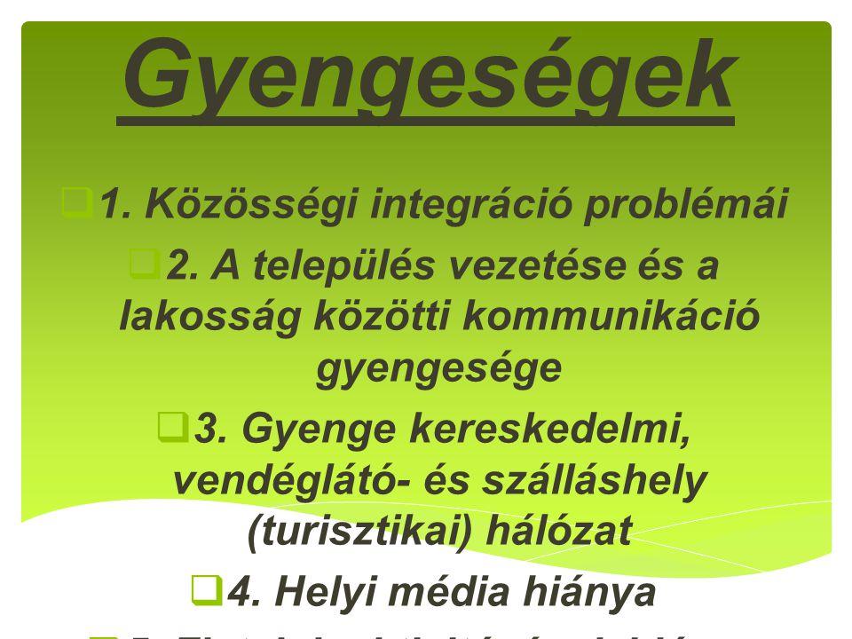 Gyengeségek  1. Közösségi integráció problémái  2. A település vezetése és a lakosság közötti kommunikáció gyengesége  3. Gyenge kereskedelmi, vend