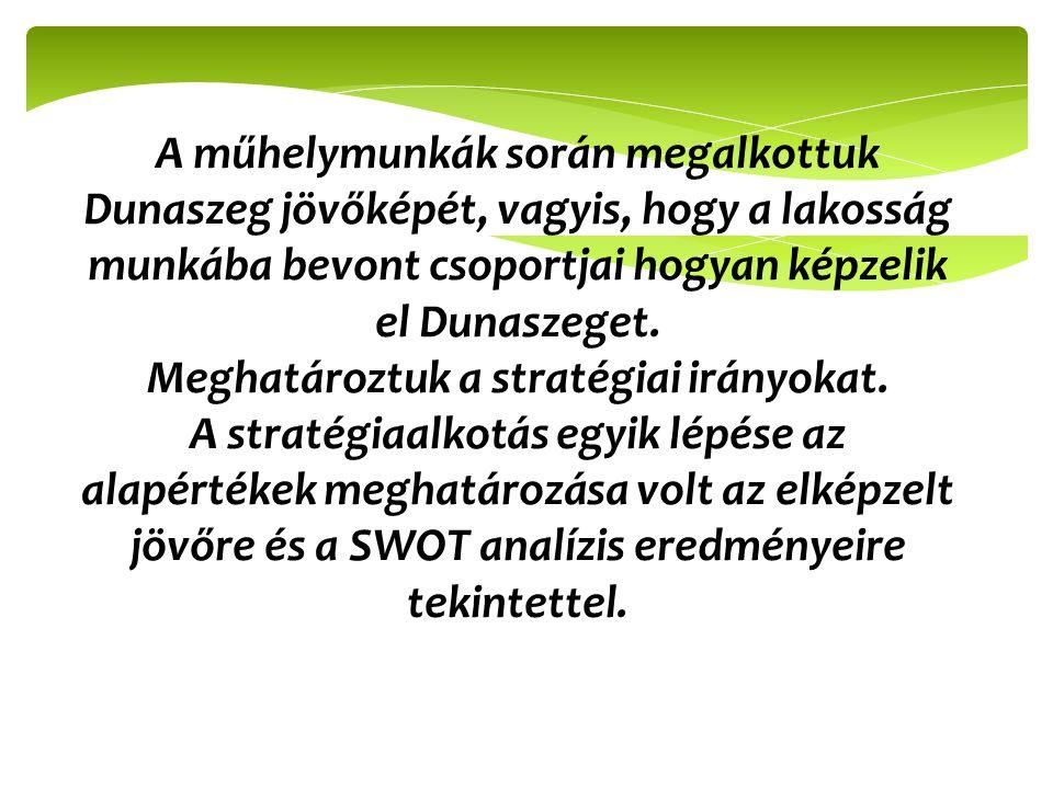 A műhelymunkák során megalkottuk Dunaszeg jövőképét, vagyis, hogy a lakosság munkába bevont csoportjai hogyan képzelik el Dunaszeget. Meghatároztuk a