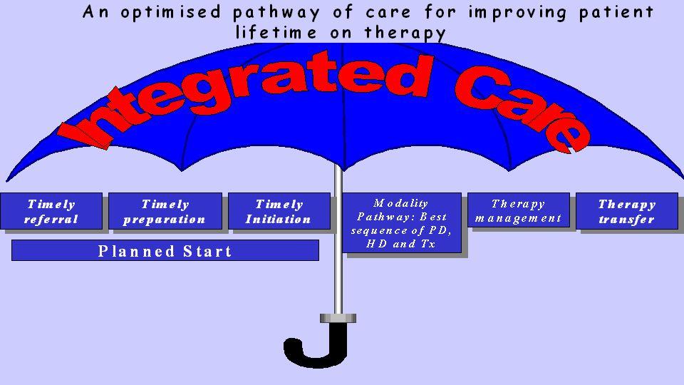 A kezelés elmaradásának következményei A rendszeres testmozgás várható előnye A fenntartható képességek előnyei ( munkahelyi, szociális) A dialízis előírások betartásakor várható haszon Hozzáférési hely megtartása és gondozása A vérnyomás optimalizálása A beteg számára egyértelműnek kell lenni: 20© Diaverum 200827 March 2015