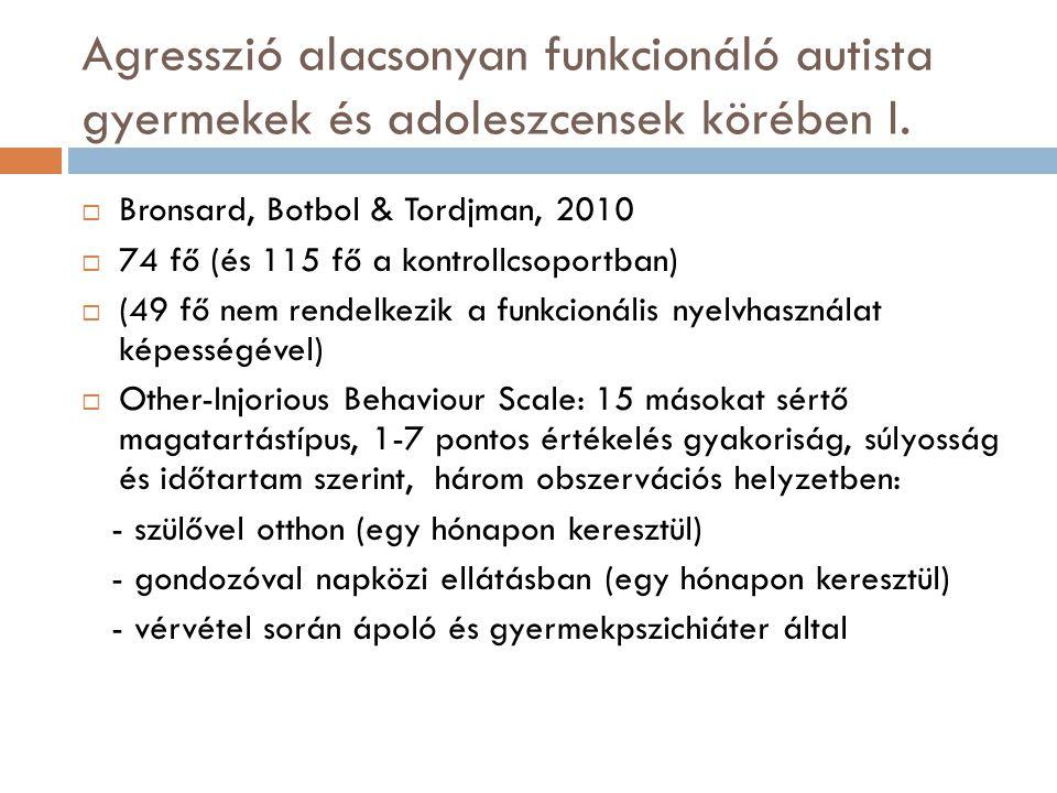 Agresszió alacsonyan funkcionáló autista gyermekek és adoleszcensek körében I.  Bronsard, Botbol & Tordjman, 2010  74 fő (és 115 fő a kontrollcsopor