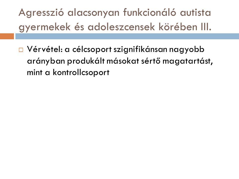 Agresszió alacsonyan funkcionáló autista gyermekek és adoleszcensek körében III.  Vérvétel: a célcsoport szignifikánsan nagyobb arányban produkált má