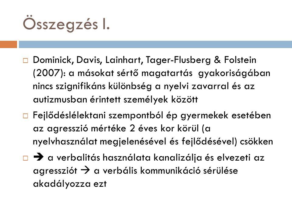 Összegzés I.  Dominick, Davis, Lainhart, Tager-Flusberg & Folstein (2007): a másokat sértő magatartás gyakoriságában nincs szignifikáns különbség a n