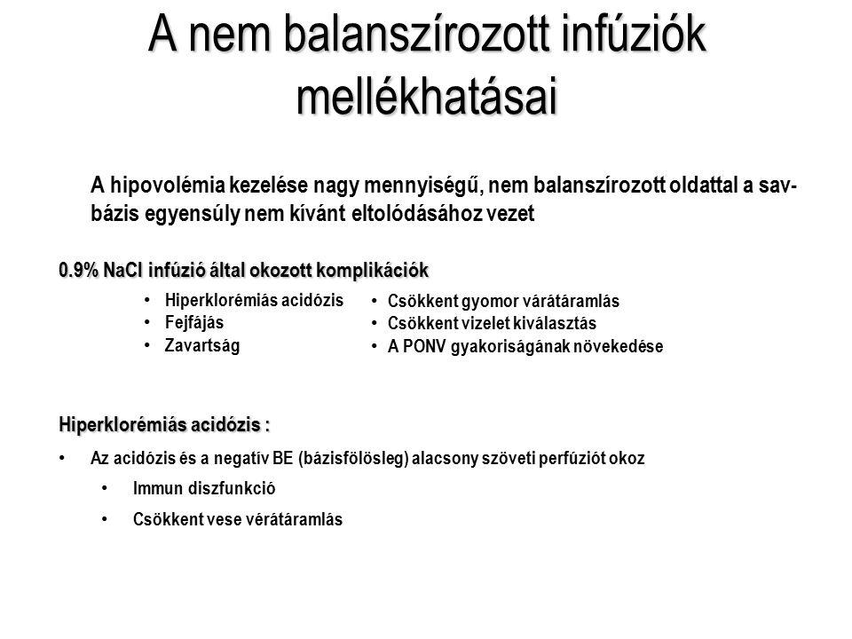 A nem balanszírozott infúziók mellékhatásai A hipovolémia kezelése nagy mennyiségű, nem balanszírozott oldattal a sav- bázis egyensúly nem kívánt elto