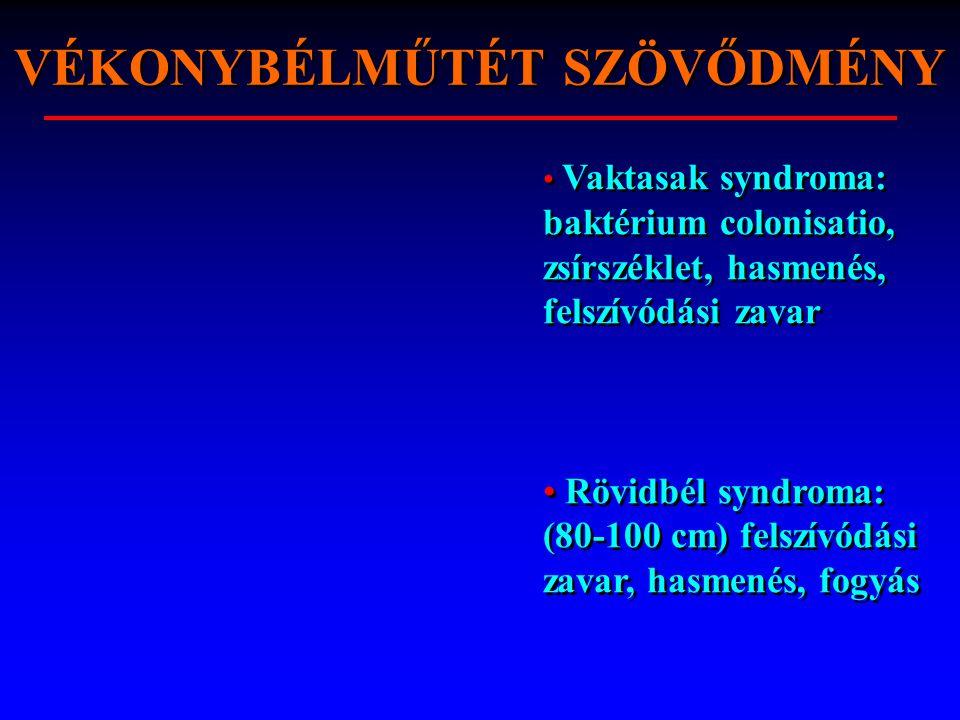 Vaktasak syndroma: baktérium colonisatio, zsírszéklet, hasmenés, felszívódási zavar Rövidbél syndroma: (80-100 cm) felszívódási zavar, hasmenés, fogyás Vaktasak syndroma: baktérium colonisatio, zsírszéklet, hasmenés, felszívódási zavar Rövidbél syndroma: (80-100 cm) felszívódási zavar, hasmenés, fogyás VÉKONYBÉLMŰTÉT SZÖVŐDMÉNY