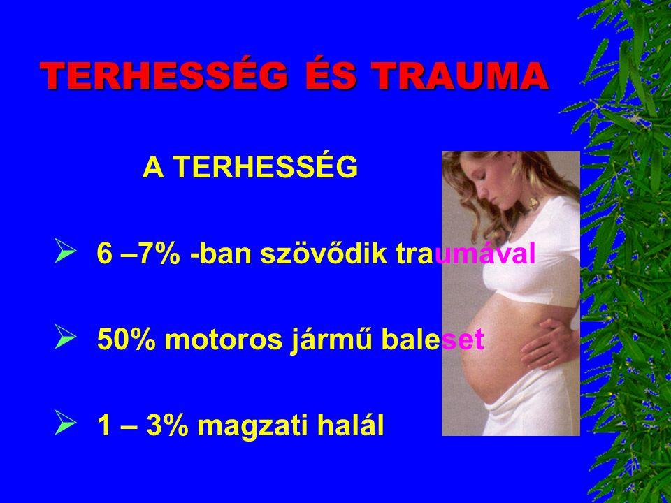 TERHESSÉG ÉS TRAUMA A TERHESSÉG  6 –7% -ban szövődik traumával  50% motoros jármű baleset  1 – 3% magzati halál