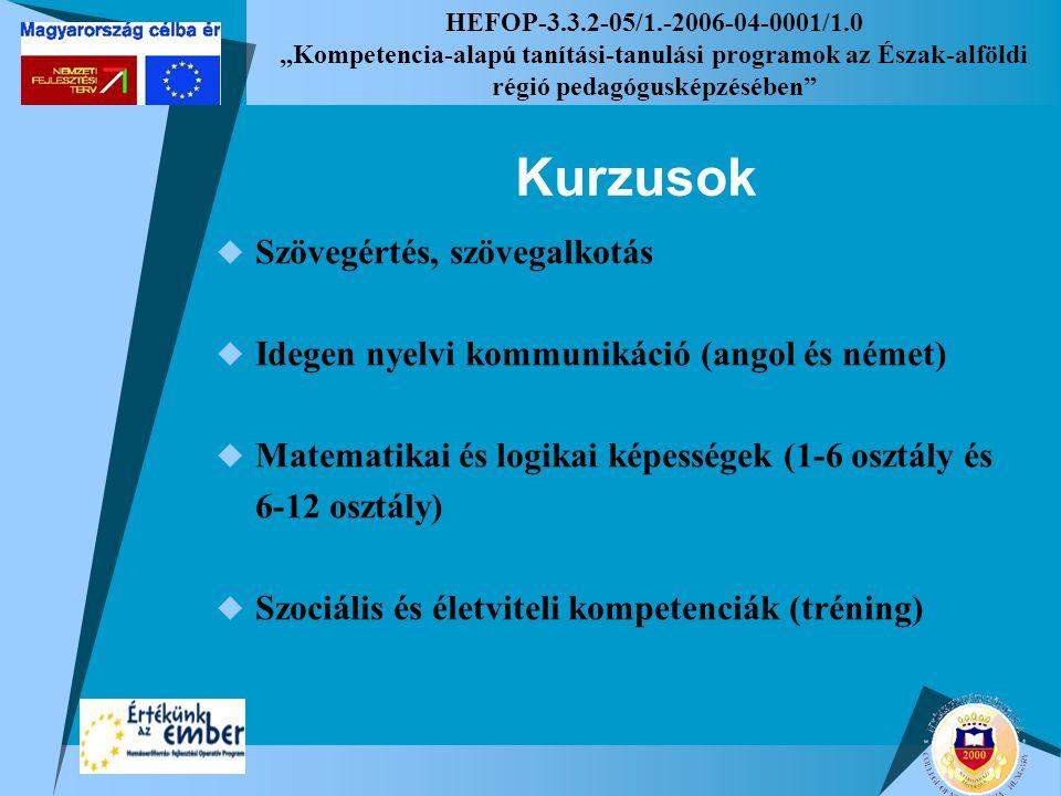 """HEFOP-3.3.2-05/1.-2006-04-0001/1.0 """"Kompetencia-alapú tanítási-tanulási programok az Észak-alföldi régió pedagógusképzésében"""" Kurzusok  Szövegértés,"""