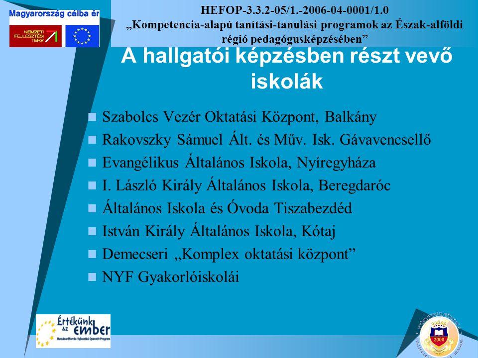"""HEFOP-3.3.2-05/1.-2006-04-0001/1.0 """"Kompetencia-alapú tanítási-tanulási programok az Észak-alföldi régió pedagógusképzésében"""" A hallgatói képzésben ré"""