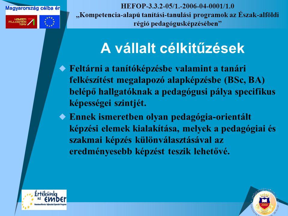 """HEFOP-3.3.2-05/1.-2006-04-0001/1.0 """"Kompetencia-alapú tanítási-tanulási programok az Észak-alföldi régió pedagógusképzésében A vállalt célkitűzések  Feltárni a tanítóképzésbe valamint a tanári felkészítést megalapozó alapképzésbe (BSc, BA) belépő hallgatóknak a pedagógusi pálya specifikus képességei szintjét."""