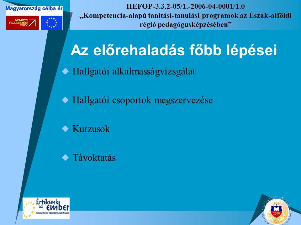"""HEFOP-3.3.2-05/1.-2006-04-0001/1.0 """"Kompetencia-alapú tanítási-tanulási programok az Észak-alföldi régió pedagógusképzésében"""" Az előrehaladás főbb lép"""