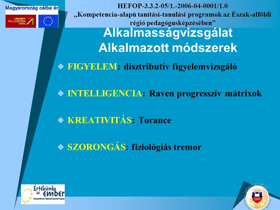 """HEFOP-3.3.2-05/1.-2006-04-0001/1.0 """"Kompetencia-alapú tanítási-tanulási programok az Észak-alföldi régió pedagógusképzésében Alkalmasságvizsgálat Alkalmazott módszerek  FIGYELEM: disztributív figyelemvizsgáló  INTELLIGENCIA: Raven progresszív mátrixok  KREATIVITÁS: Torance  SZORONGÁS: fiziológiás tremor"""
