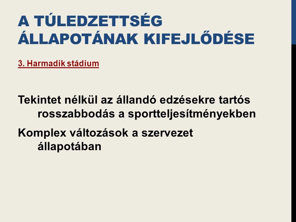 A TÚLEDZETTSÉG ÁLLAPOTÁNAK KIFEJLŐDÉSE 3.