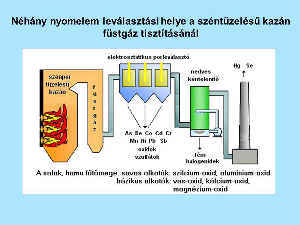 Néhány nyomelem leválasztási helye a széntüzelésű kazán füstgáz tisztításánál