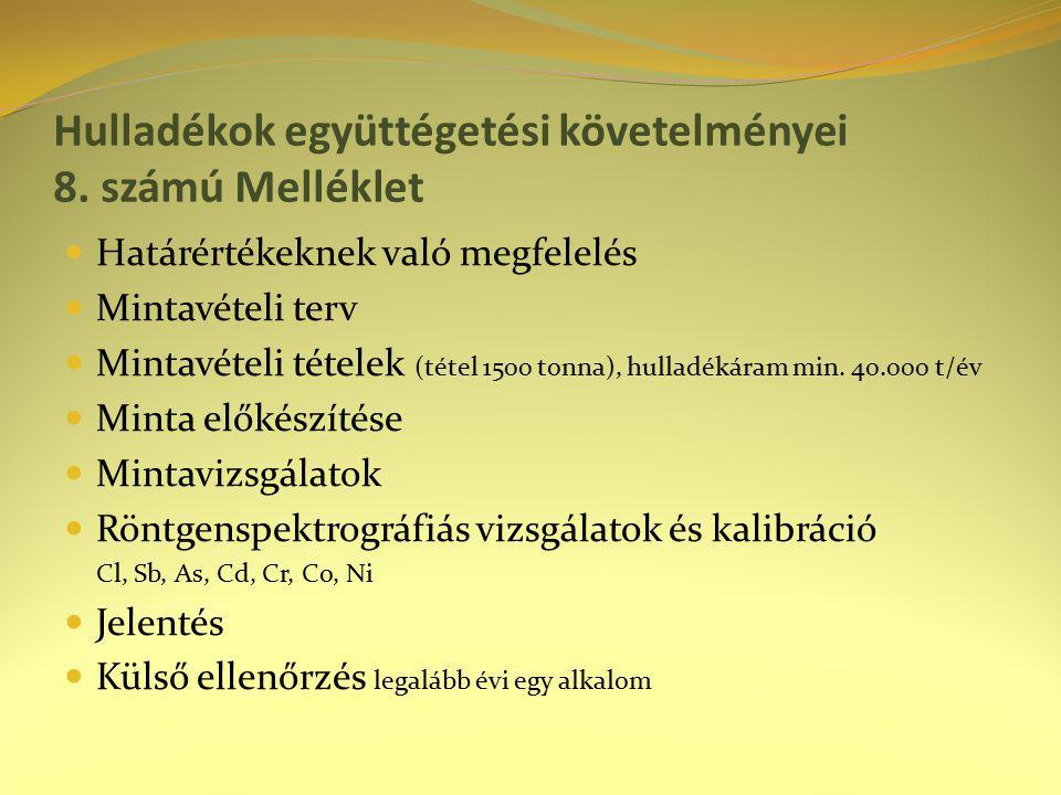 Hulladékok együttégetési követelményei 8. számú Melléklet Határértékeknek való megfelelés Mintavételi terv Mintavételi tételek (tétel 1500 tonna), hul