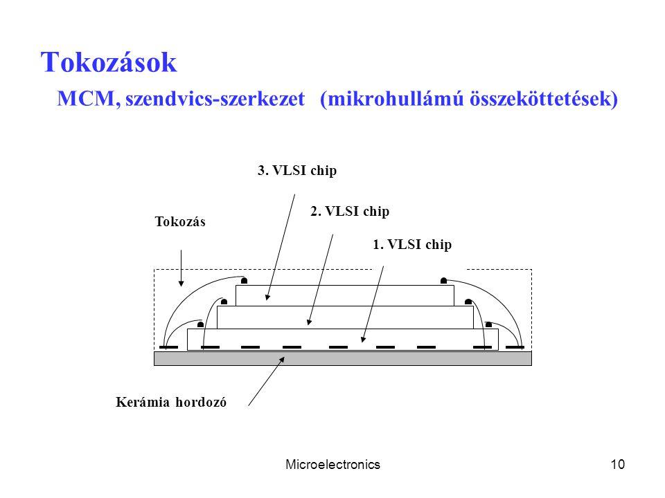Microelectronics10 Tokozások MCM, szendvics-szerkezet (mikrohullámú összeköttetések) 1.