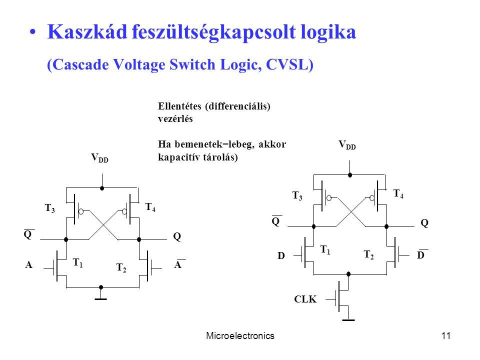 Microelectronics11 Kaszkád feszültségkapcsolt logika (Cascade Voltage Switch Logic, CVSL) V DD T 2 T 1 T 4 T 3 Q Q A A Ellentétes (differenciális) vezérlés Ha bemenetek=lebeg, akkor kapacitív tárolás) V DD T 2 T 1 T 4 T 3 Q Q D D CLK