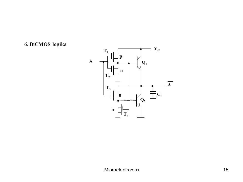 Microelectronics15 n p T1T1 Q1Q1 n n Q2Q2 CtCt V cc T2T2 T3T3 T4T4 A A 6. BiCMOS logika