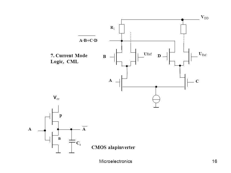 Microelectronics16 V cc p A CtCt A n CMOS alapinverter A·B+C·D D A C V DD B U Ref R1R1 7.