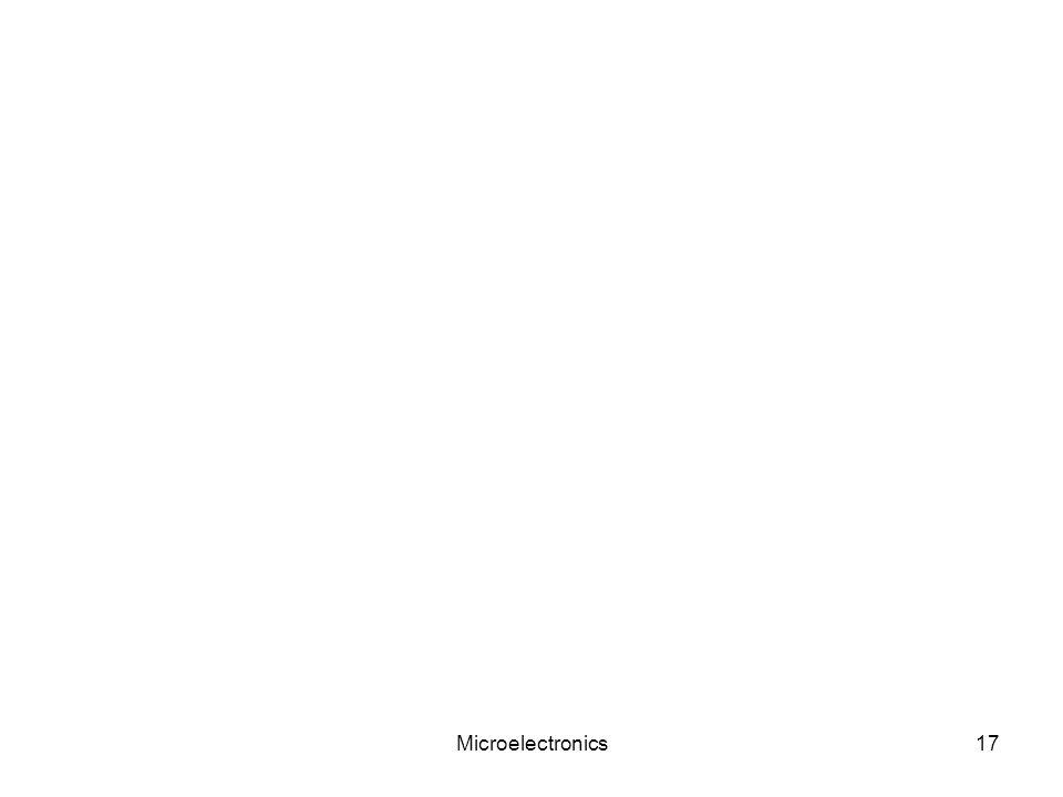 Microelectronics17