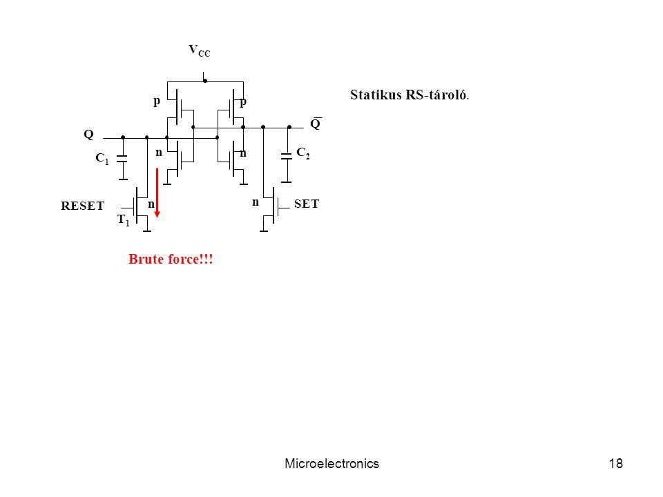 Microelectronics18 Statikus RS-tároló. T1T1 n n Q C2C2 Q n p p n C1C1 SET RESET V CC Brute force!!!