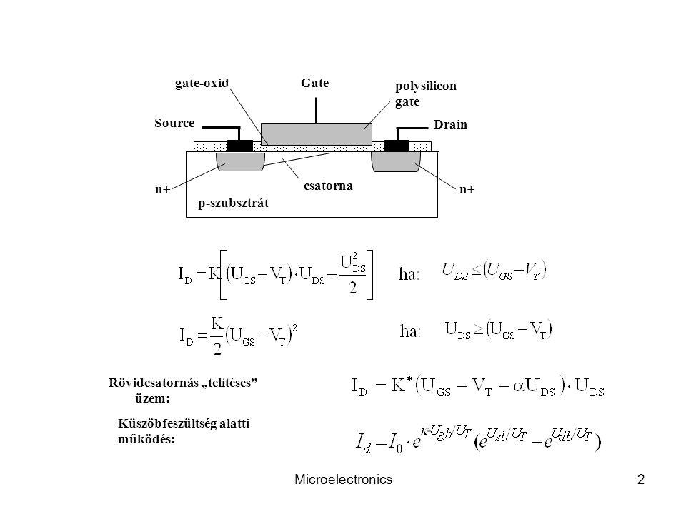 """Microelectronics2 csatorna Drain polysilicon gate gate-oxid Gate p-szubsztrát Source n+ Rövidcsatornás """"telítéses üzem: Küszöbfeszültség alatti működés:"""