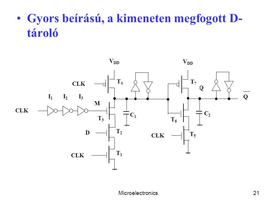 Microelectronics21 Gyors beírású, a kimeneten megfogott D- tároló Q C1C1 C2C2 V DD D T4T4 T2T2 T7T7 T5T5 T1T1 CLK M T3T3 T6T6 Q I1I1 I2I2 I3I3